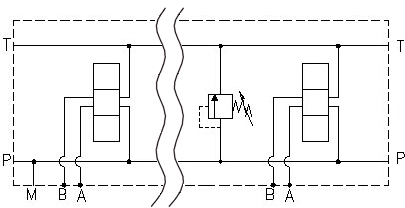 EM205/4 Плита под гидрораспределители Cetop5 Eurofluid